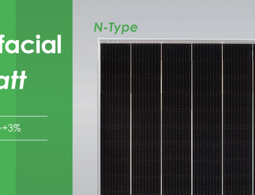 New Technology:  475-Watt JinkoSolar Solar Panels