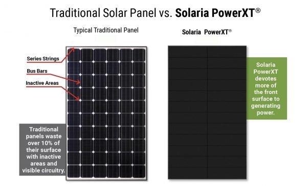 Solaria Solar Panel Monocrystalline Black Solar Panels Installed by Solar Sam in the USA