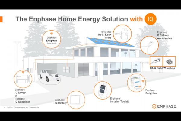 Enphase Energy's Home Energy Solution Provides a Fully Integrated Solar Power System with Easy Installation by Professional Installers Solar Sam Based in Columbia, Missouri